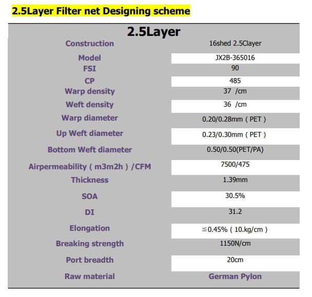 مشخصات انواع درایر اسکرین (درایر اسکرین 2.5 لایه)