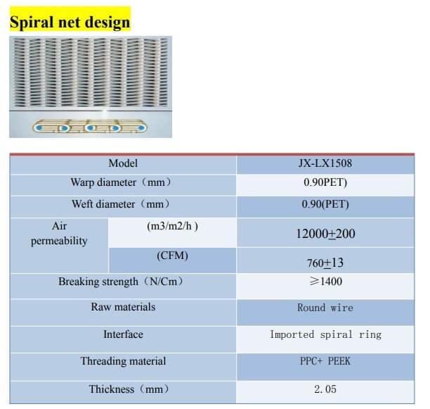 اطلاعات فنی درایر اسکرین