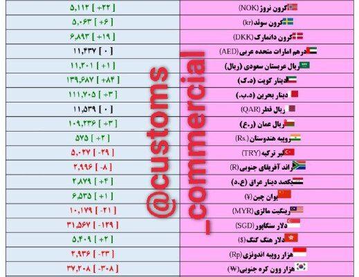 نرخ ارز رسمی جهت محاسبات گمرکی در هفته منتهی به 7 خرداد 1400