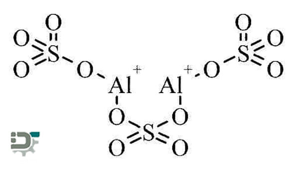 ساختار مولکولی سولفات آلومینیوم